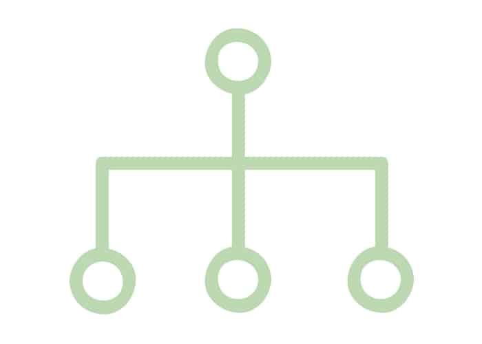 Organigrama AECA